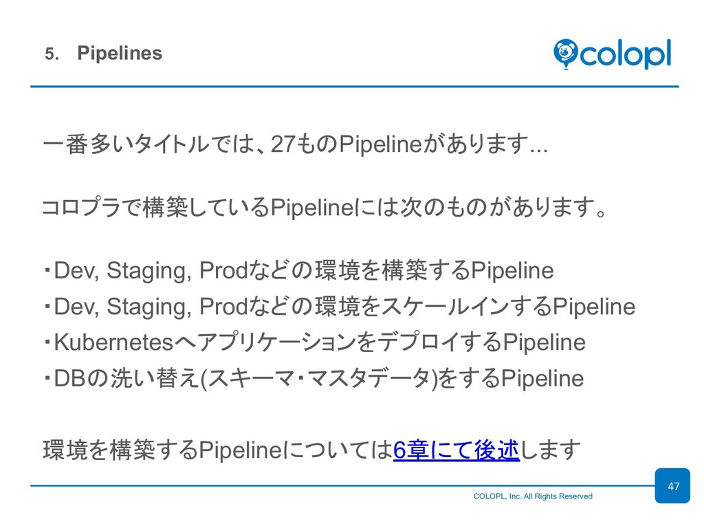 COLOPL, Inc. All Rights Reserved 一番多い...