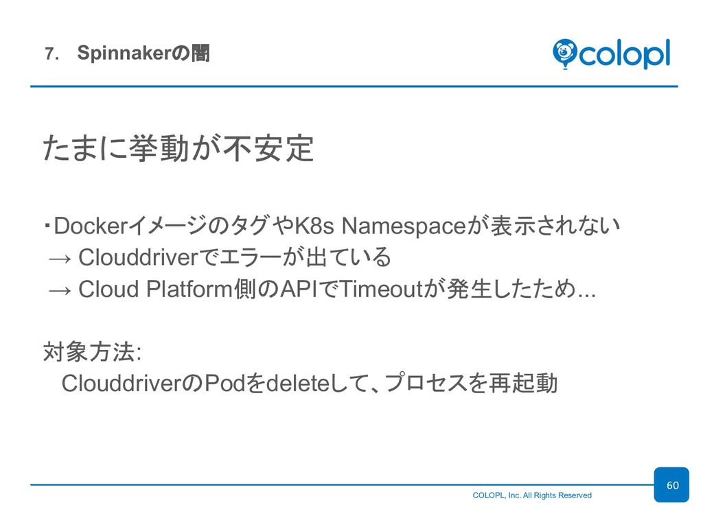 COLOPL, Inc. All Rights Reserved たまに挙...