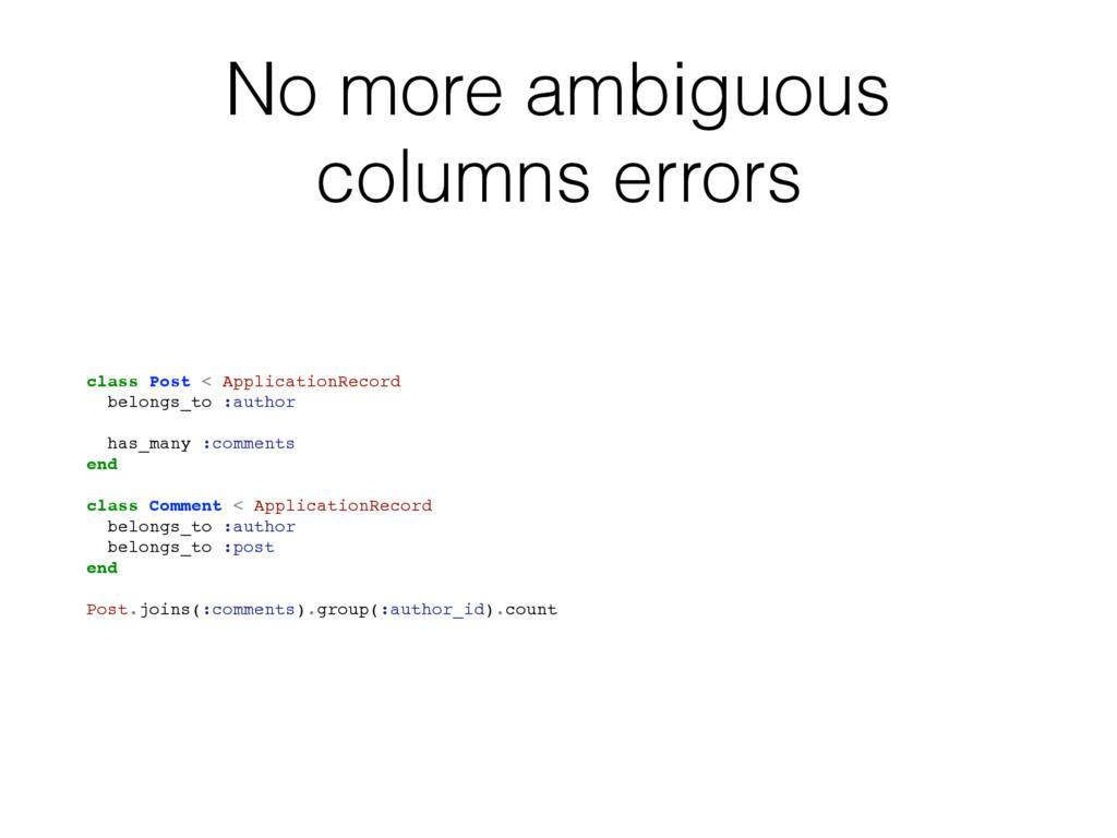 No more ambiguous columns errors class Post < A...