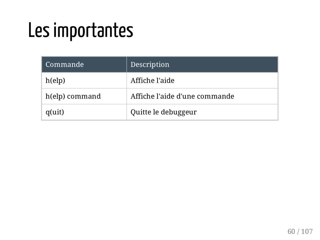Les importantes Commande Description h(elp) Aff...
