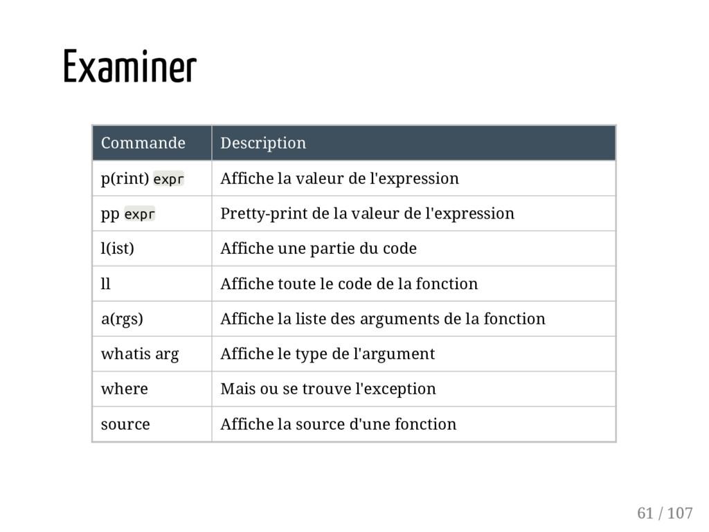 Examiner Commande Description p(rint) expr Affi...