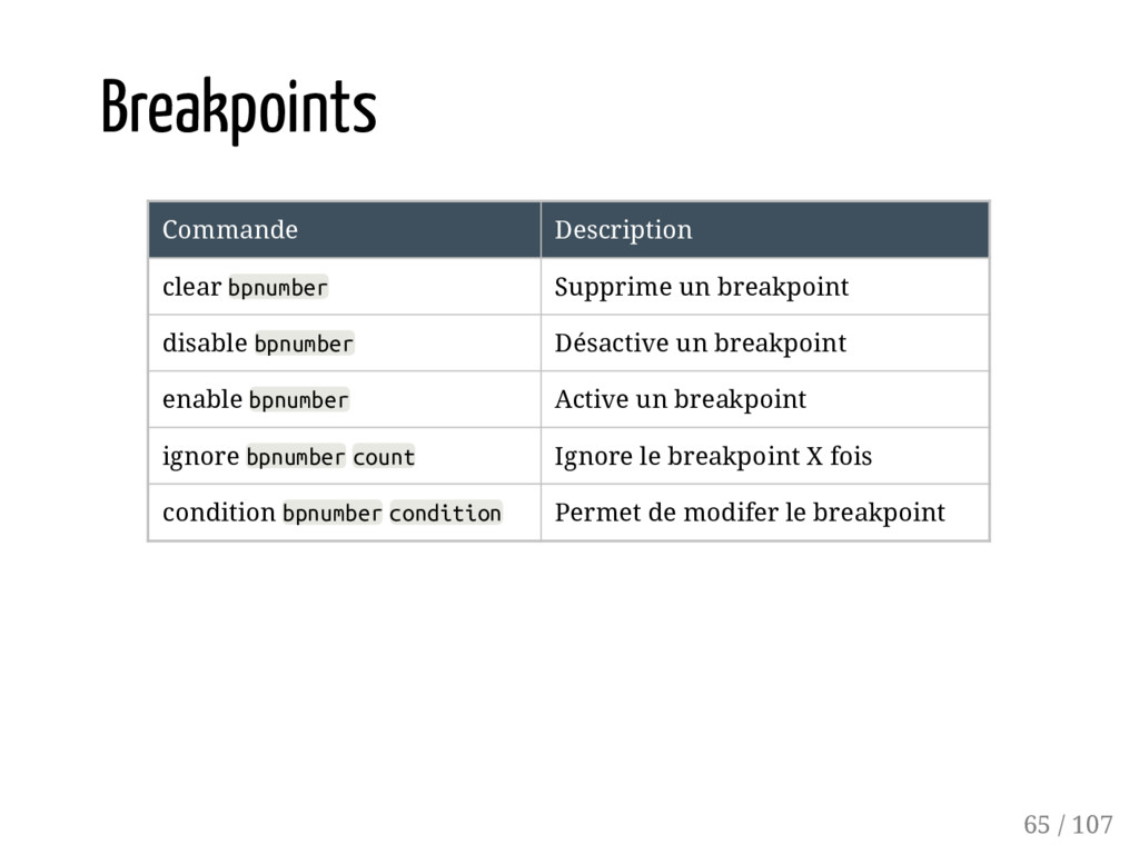 Breakpoints Commande Description clear bpnumber...