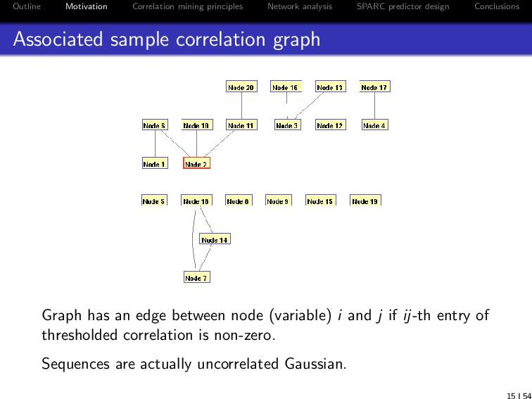 Outline Motivation Correlation mining principle...