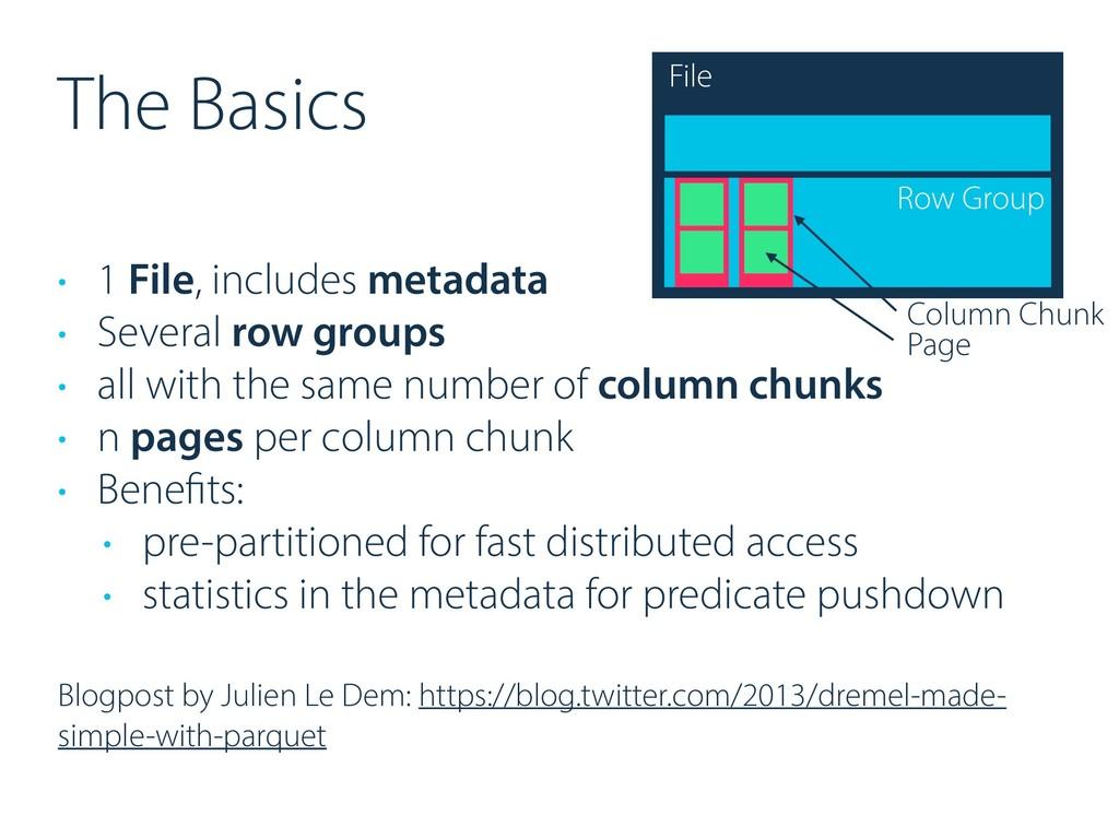 The Basics • 1 File, includes metadata • Severa...