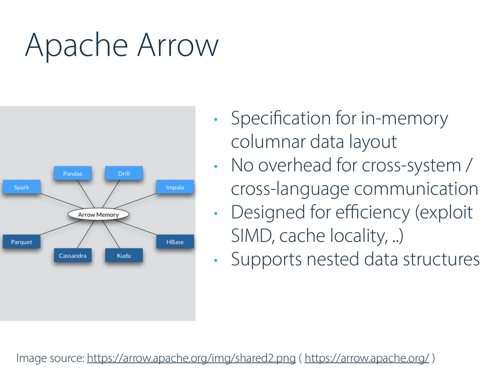 Apache Arrow • Specification for in-memory colu...