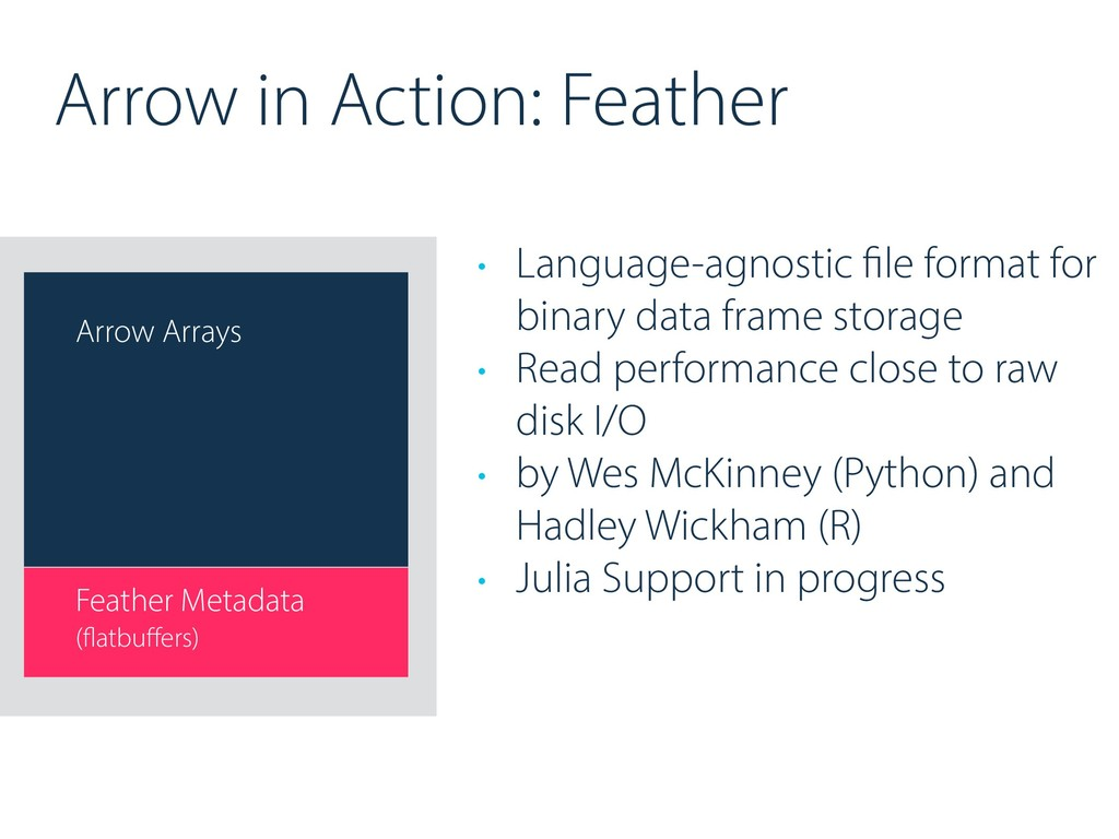 Arrow in Action: Feather • Language-agnostic fi...