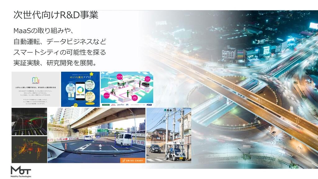 次世代向けR&D事業 MaaSの取り組みや、 ⾃動運転、データビジネスなど スマートシティの可...