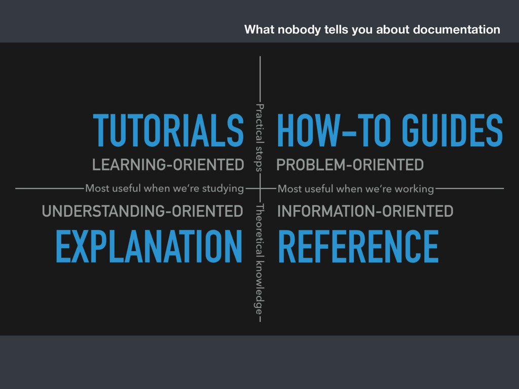 What nobody tells you about documentation