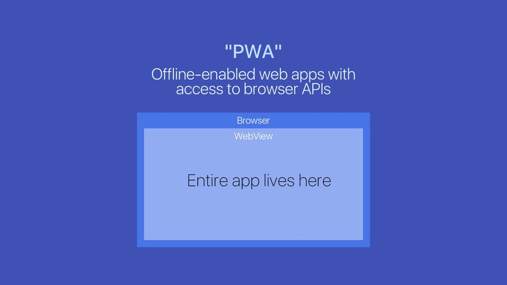 """PWA"" Offline-enabled web apps with access to b..."
