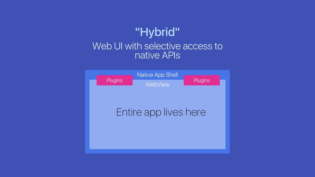 """Hybrid"" Web UI with selective access to native..."
