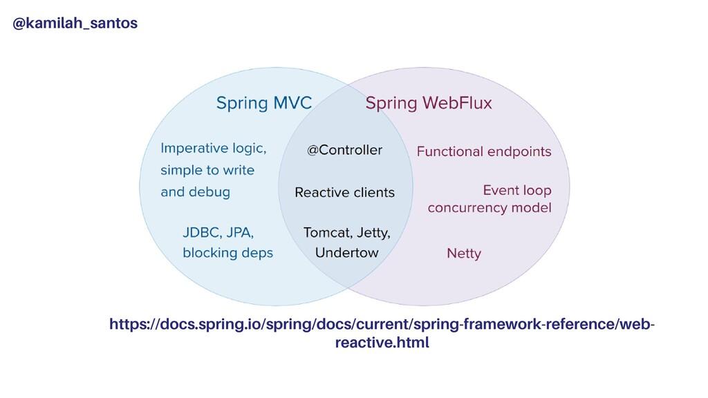 @kamilah_santos https://docs.spring.io/spring/d...