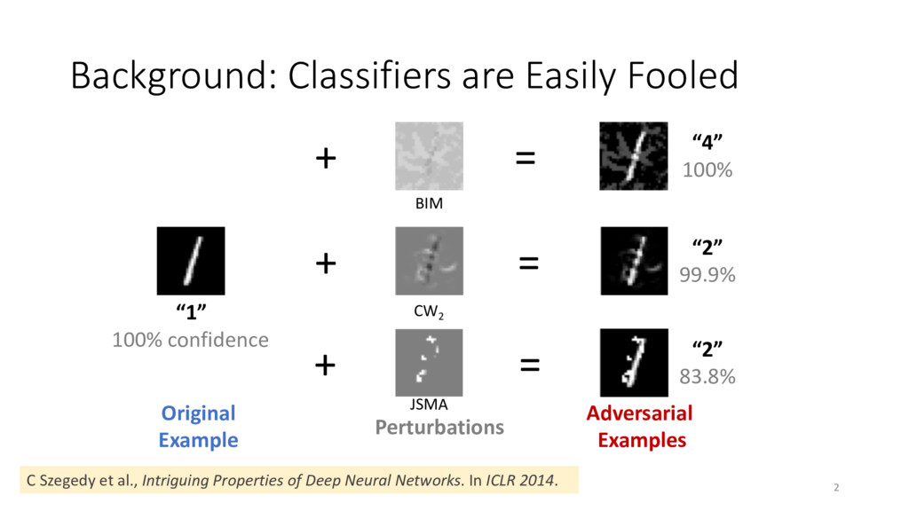 "Background: Classifiers are Easily Fooled 2 + ""..."