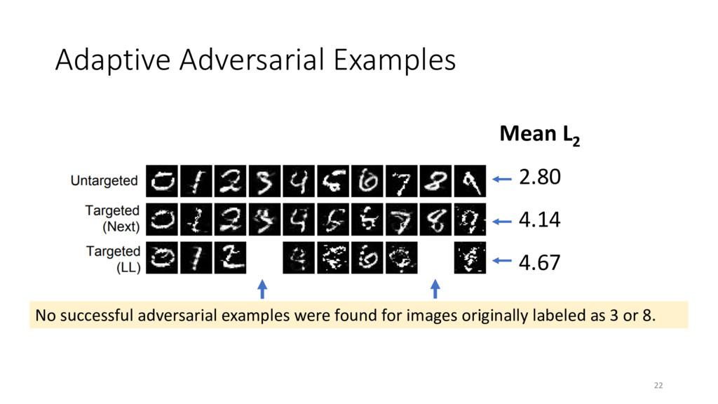 Adaptive Adversarial Examples 22 No successful ...