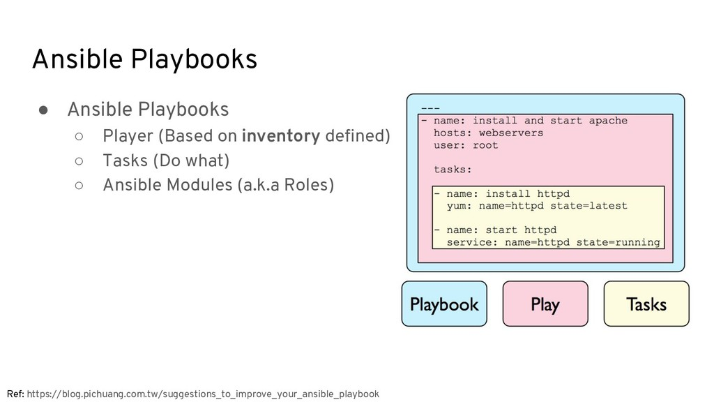 Ansible Playbooks ● Ansible Playbooks ○ Player ...