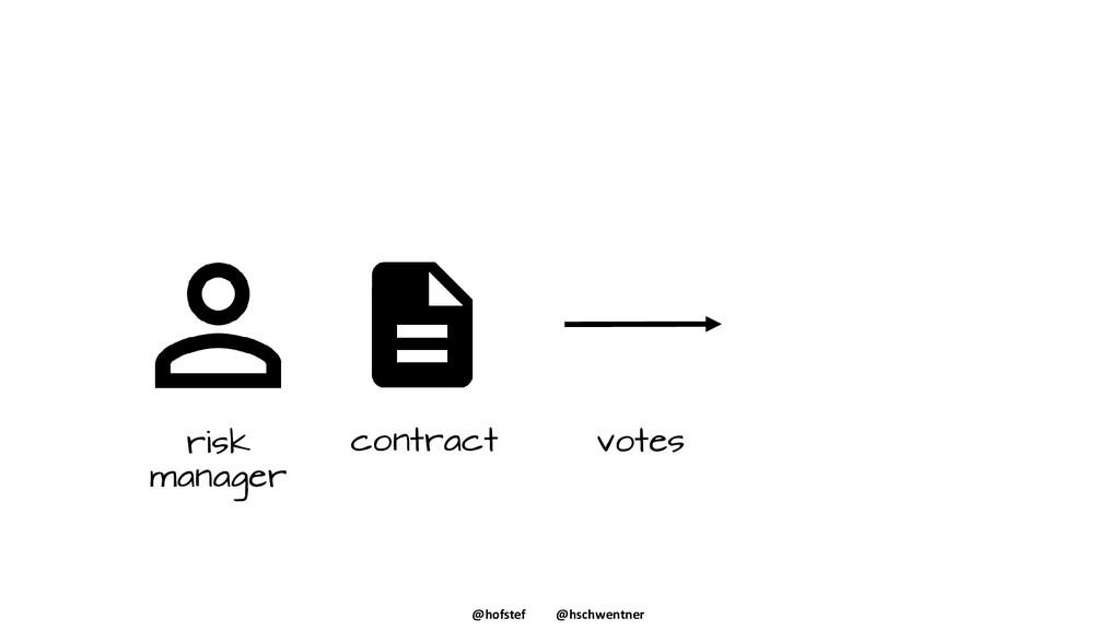 @hofstef @hschwentner risk manager contract vot...
