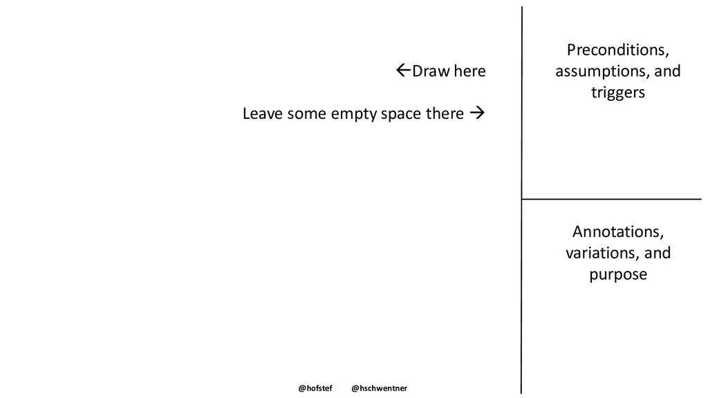 @hofstef @hschwentner Draw here Leave some emp...