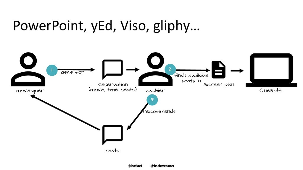 @hofstef @hschwentner PowerPoint, yEd, Viso, gl...