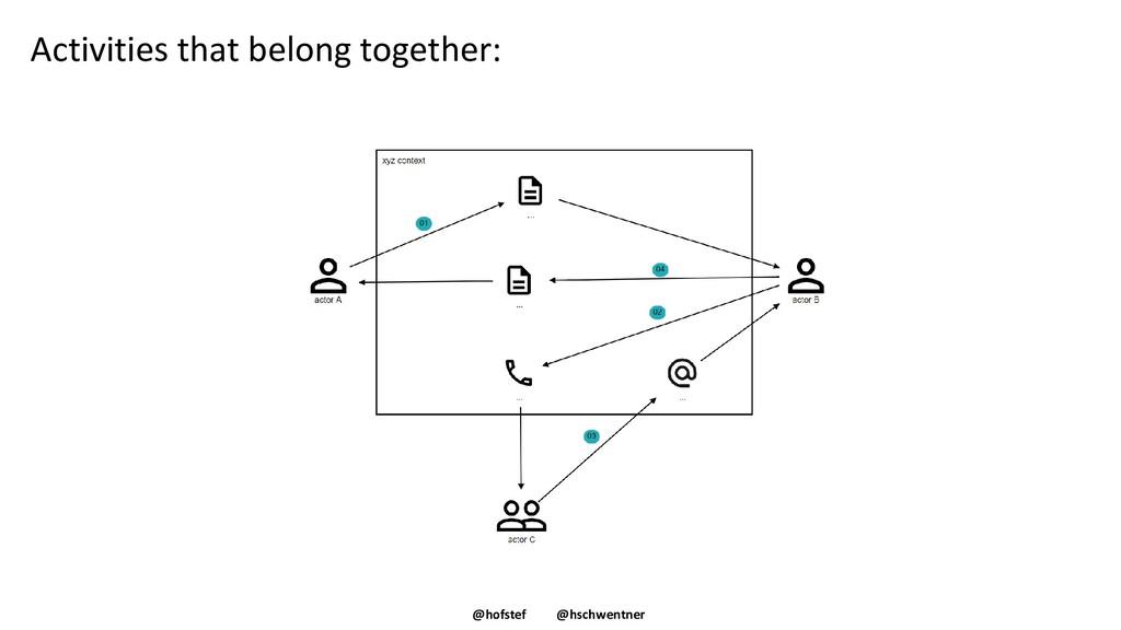 @hofstef @hschwentner Activities that belong to...