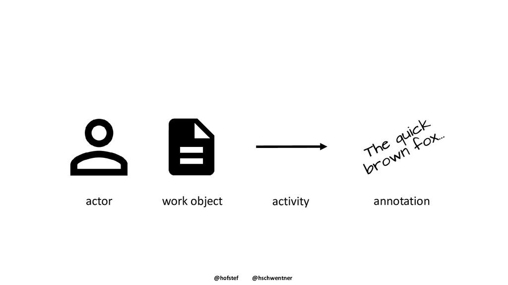 @hofstef @hschwentner actor work object activit...