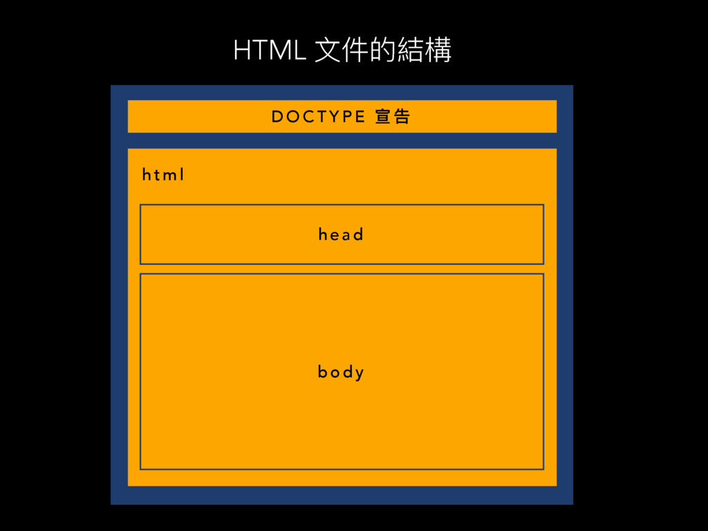 HTML կጱ奾䯤 D O C T Y P E ਯ ޞ h t m l h e a d b ...
