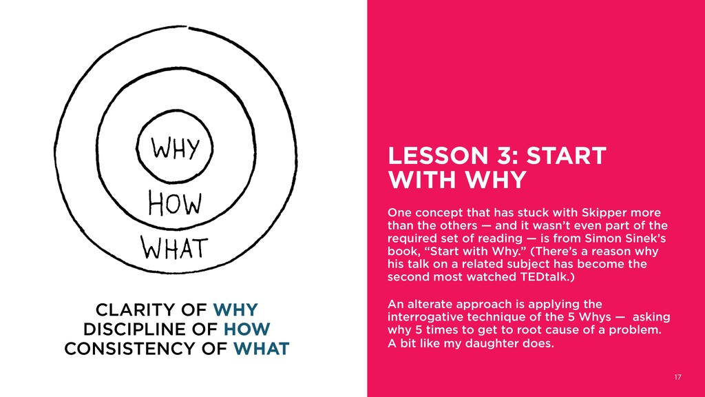 LESSON 3: START WITH WHY One concept that has s...