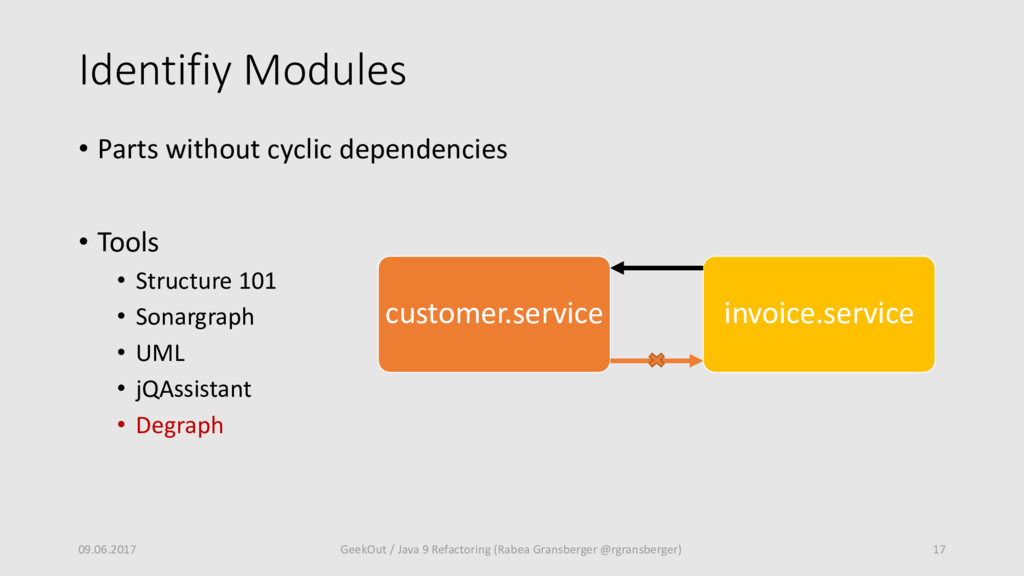 Identifiy Modules • Parts without cyclic depend...