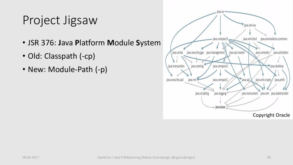 Project Jigsaw • JSR 376: Java Platform Module ...