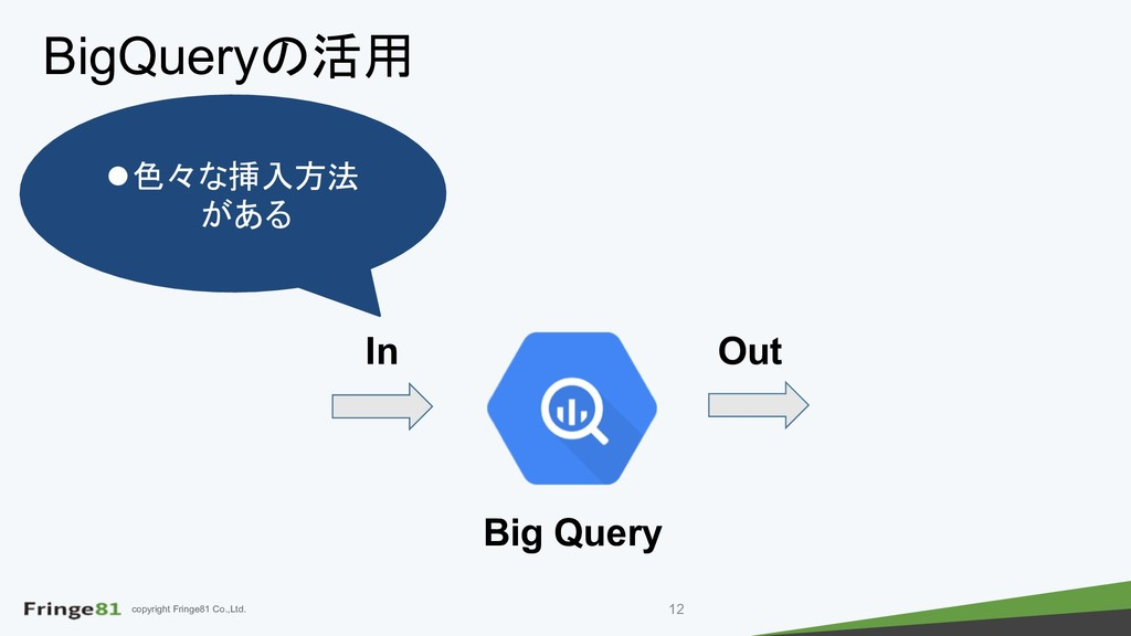 copyright Fringe81 Co.,Ltd. BigQuery l ...
