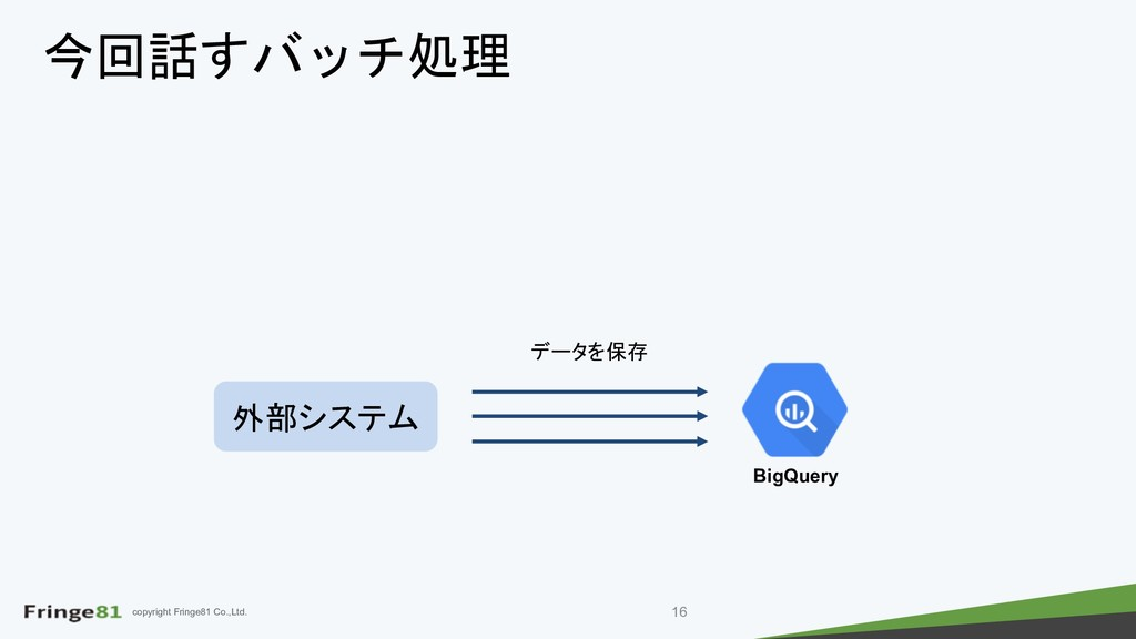 copyright Fringe81 Co.,Ltd. BigQuery    ...