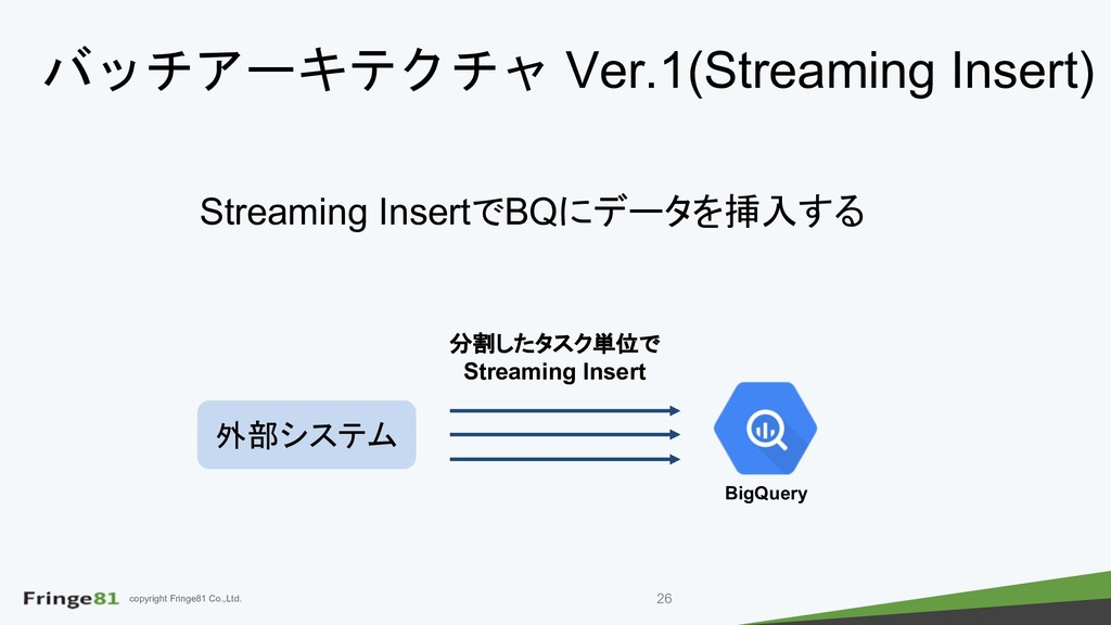 copyright Fringe81 Co.,Ltd. Streaming InsertBQ...