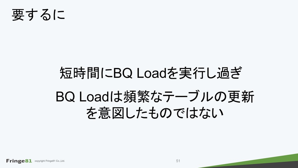 copyright Fringe81 Co.,Ltd.  BQ Load ...