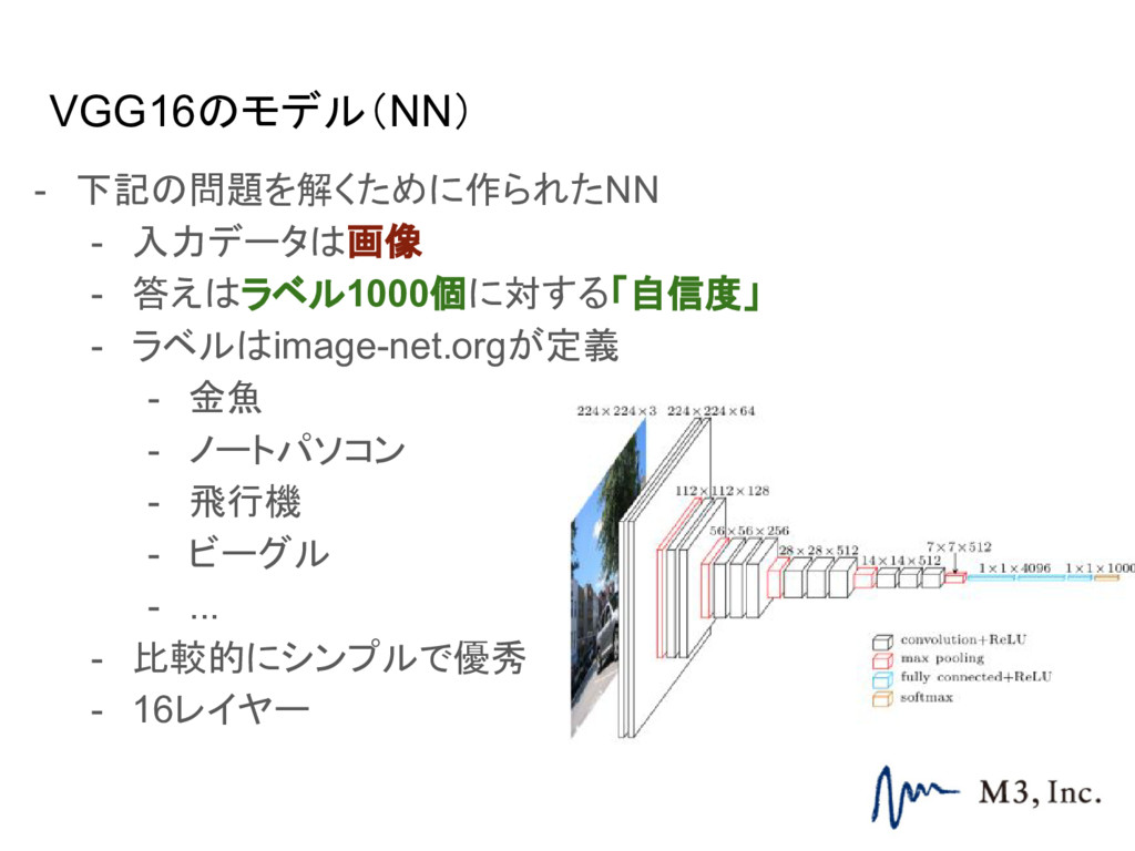 VGG16のモデル(NN) - 下記の問題を解くために作られたNN - 入力データは画像 - ...