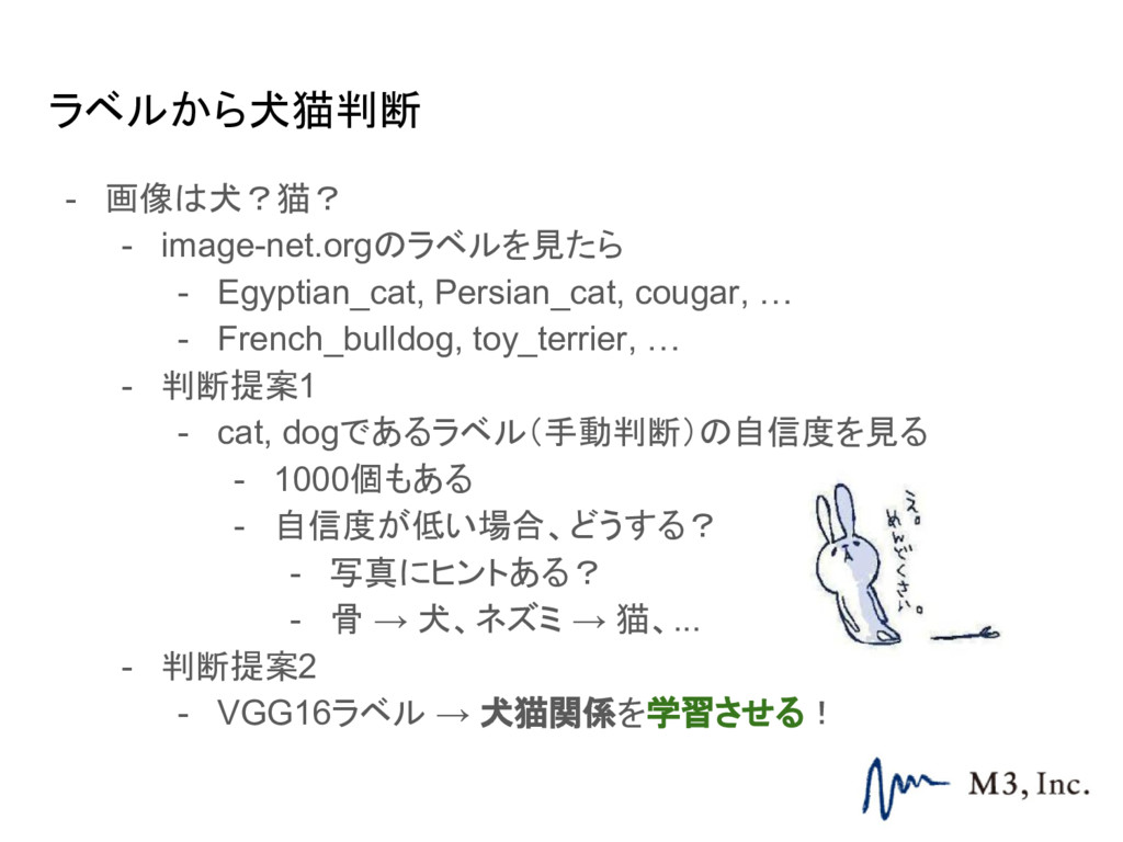 ラベルから犬猫判断 - 画像は犬?猫? - image-net.orgのラベルを見たら - E...
