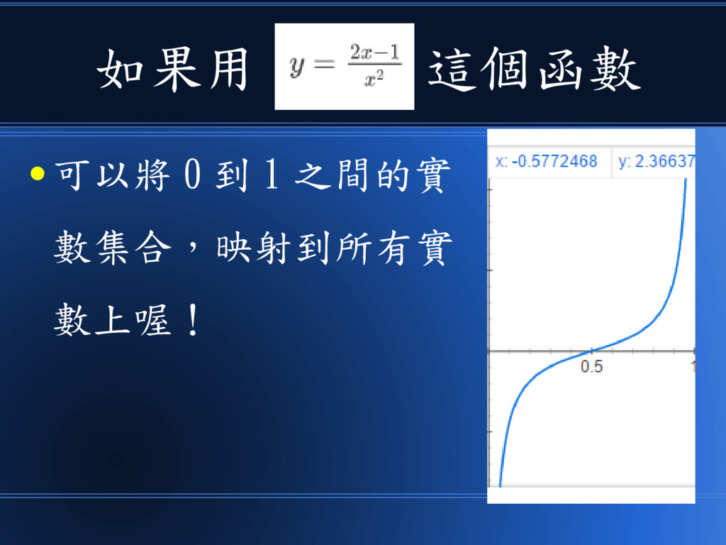 如果用 這個函數 ● 可以將 0 到 1 之間的實 數集合,映射到所有實 數上喔!