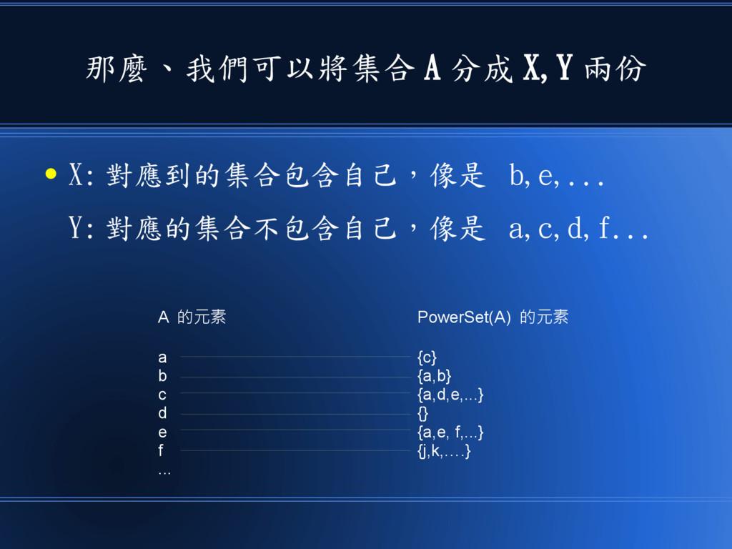 那麼、我們可以將集合 A 分成 X,Y 兩份 ● X: 對應到的集合包含自己,像是 b,e,....