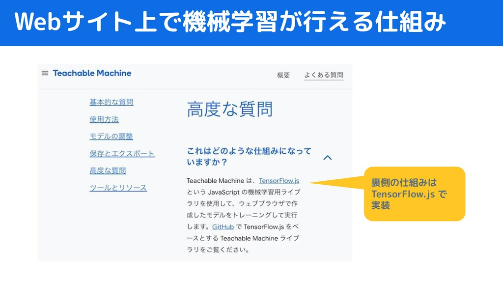 Webサイト上で機械学習が行える仕組み 裏側の仕組みは TensorFlow.js で 実装
