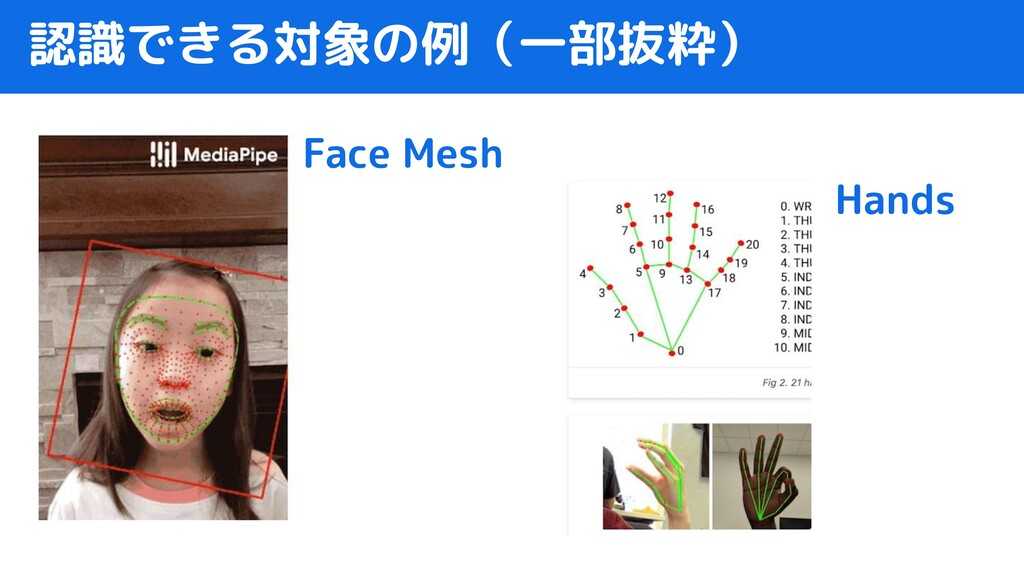 認識できる対象の例(一部抜粋) Hands Face Mesh