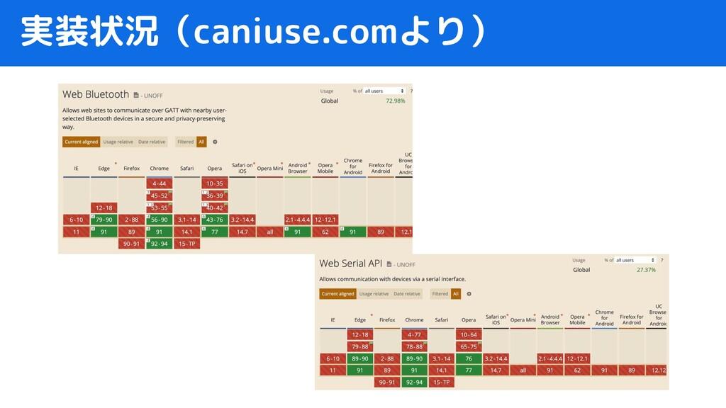 実装状況(caniuse.comより)