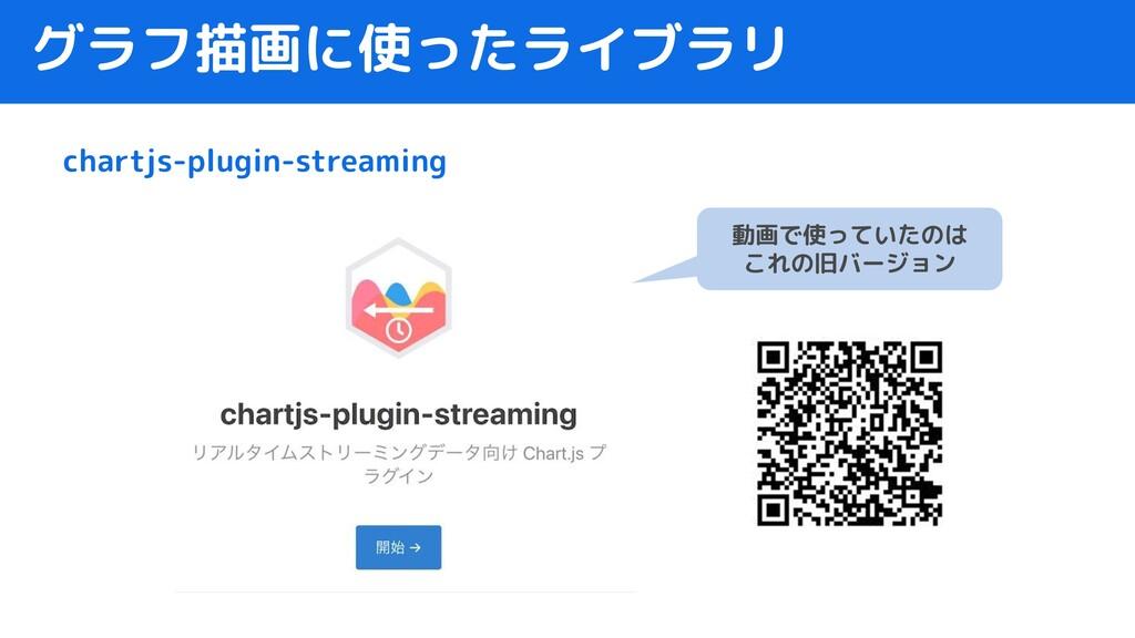 グラフ描画に使ったライブラリ chartjs-plugin-streaming 動画で使ってい...