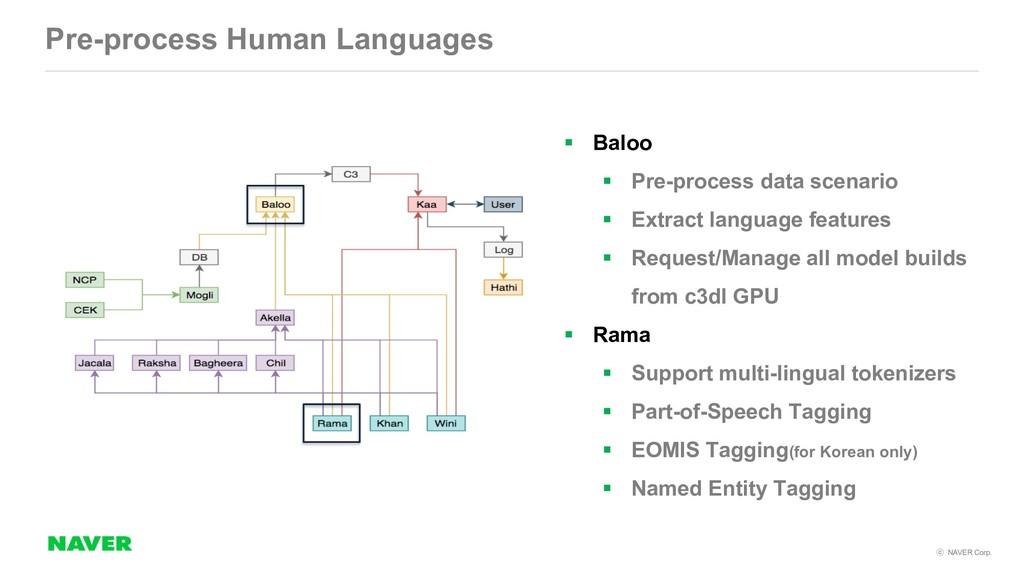 NAVER Corp. Pre-process Human Languages § Bal...