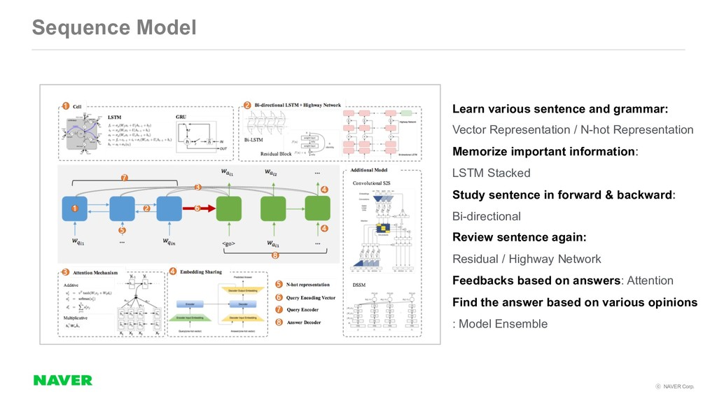 NAVER Corp. Sequence Model Learn various sent...
