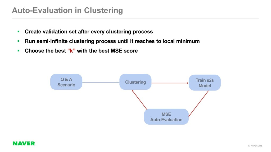 NAVER Corp. Auto-Evaluation in Clustering Q &...