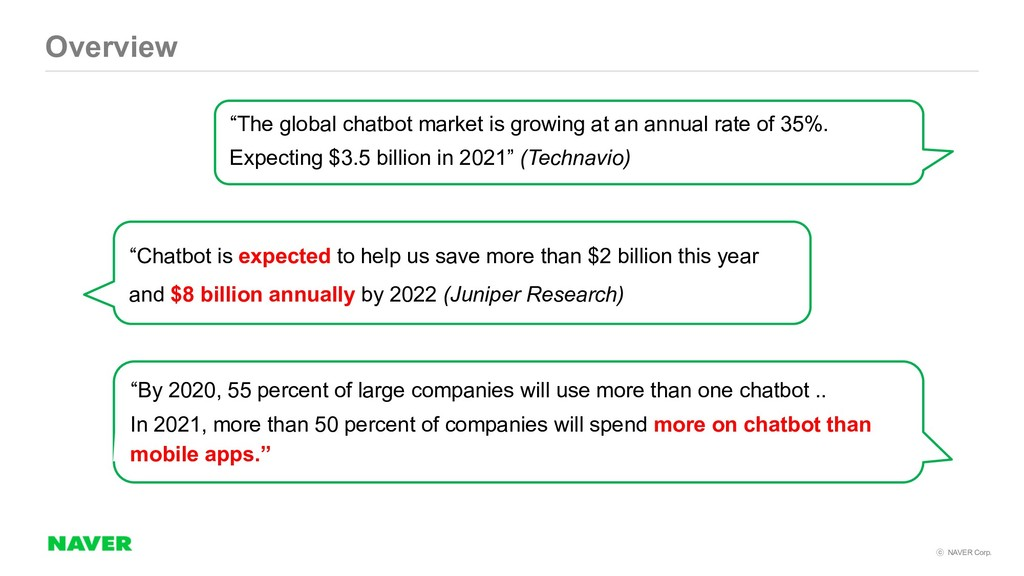 NAVER Corp. Overview The global chatbot mark...