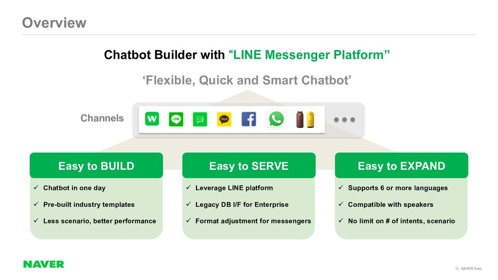 NAVER Corp. Overview ü Chatbot in one day ü P...
