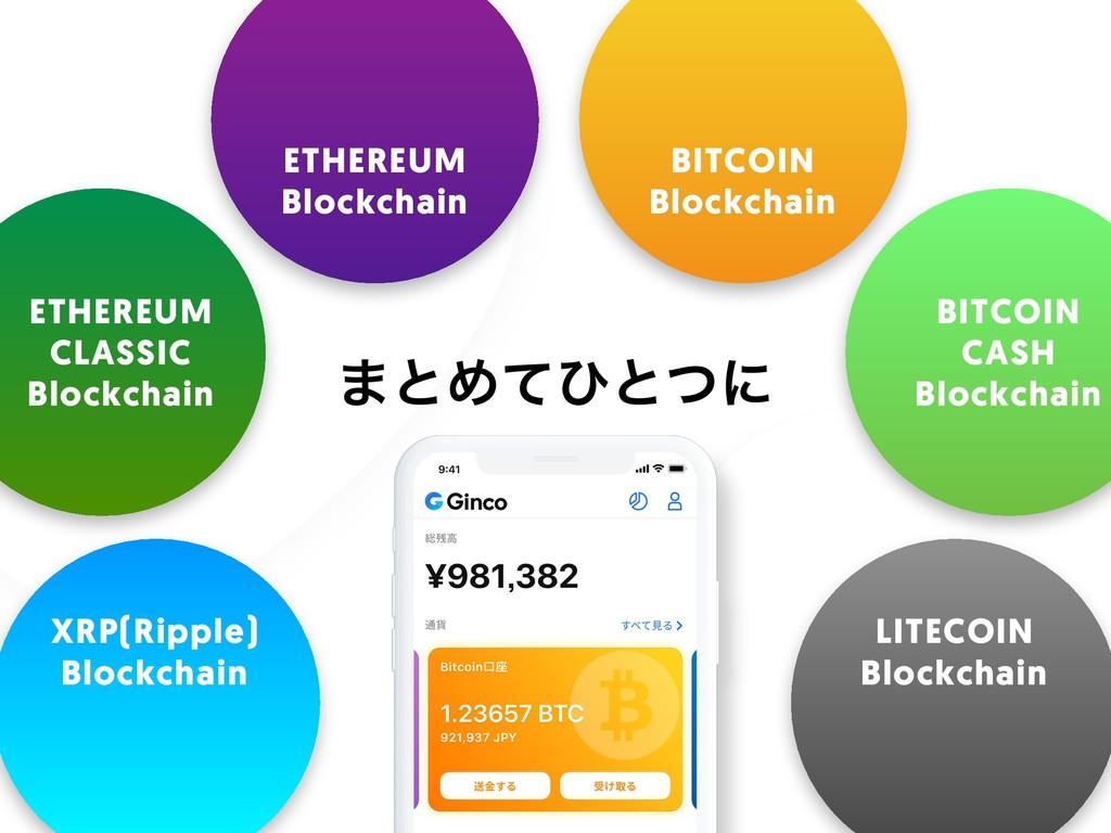 ·ͱΊͯͻͱͭʹ BITCOIN Blockchain BITCOIN CASH Blockc...