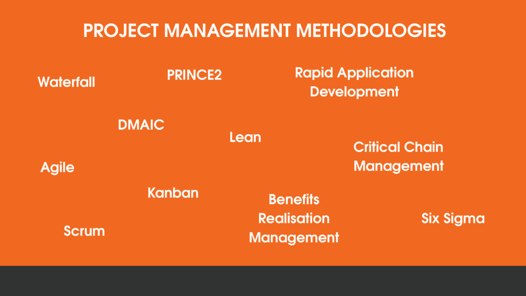 Waterfall PRINCE2 Critical Chain Management Agi...