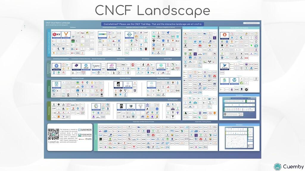 CNCF Landscape