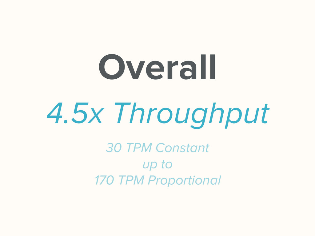 Overall 4.5x Throughput 30 TPM Constant up to 1...
