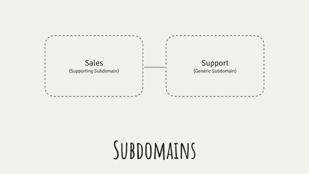 Subdomains Sales (Supporting Subdomain) Support...