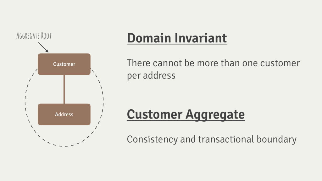 Customer Address Domain Invariant There cannot ...
